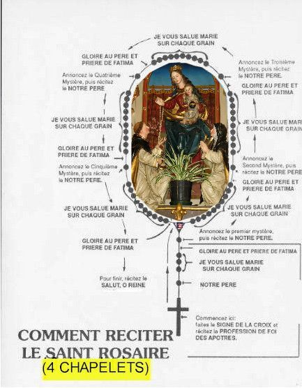 le rosaire complet